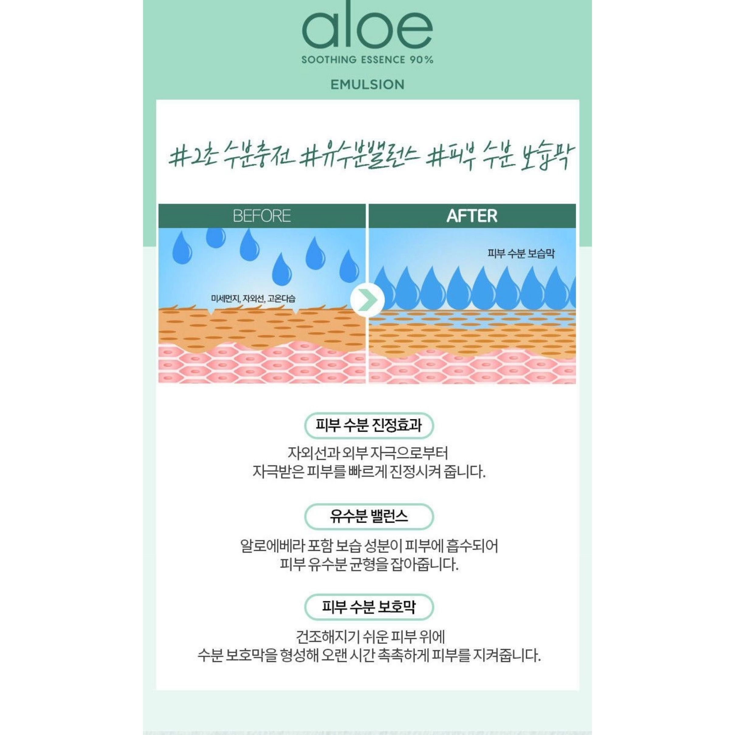 Holika Holika Aloe Soothing Essence 90% Emulsion (200ml)